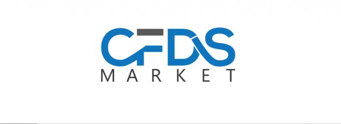 cfds market review